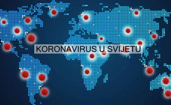 Crna Gora: 17 ljudi ugroženo od posljedica koronavirusa